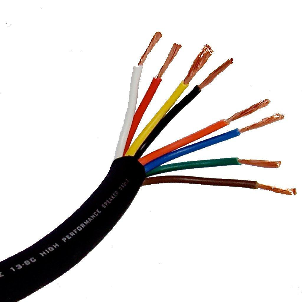 8 CORE ROTATOR CONTROL CABLE PER METRE - 8-CORE
