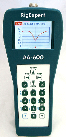 RigExpert AA-600 Antenna Analyzer 0.1-600 MHz