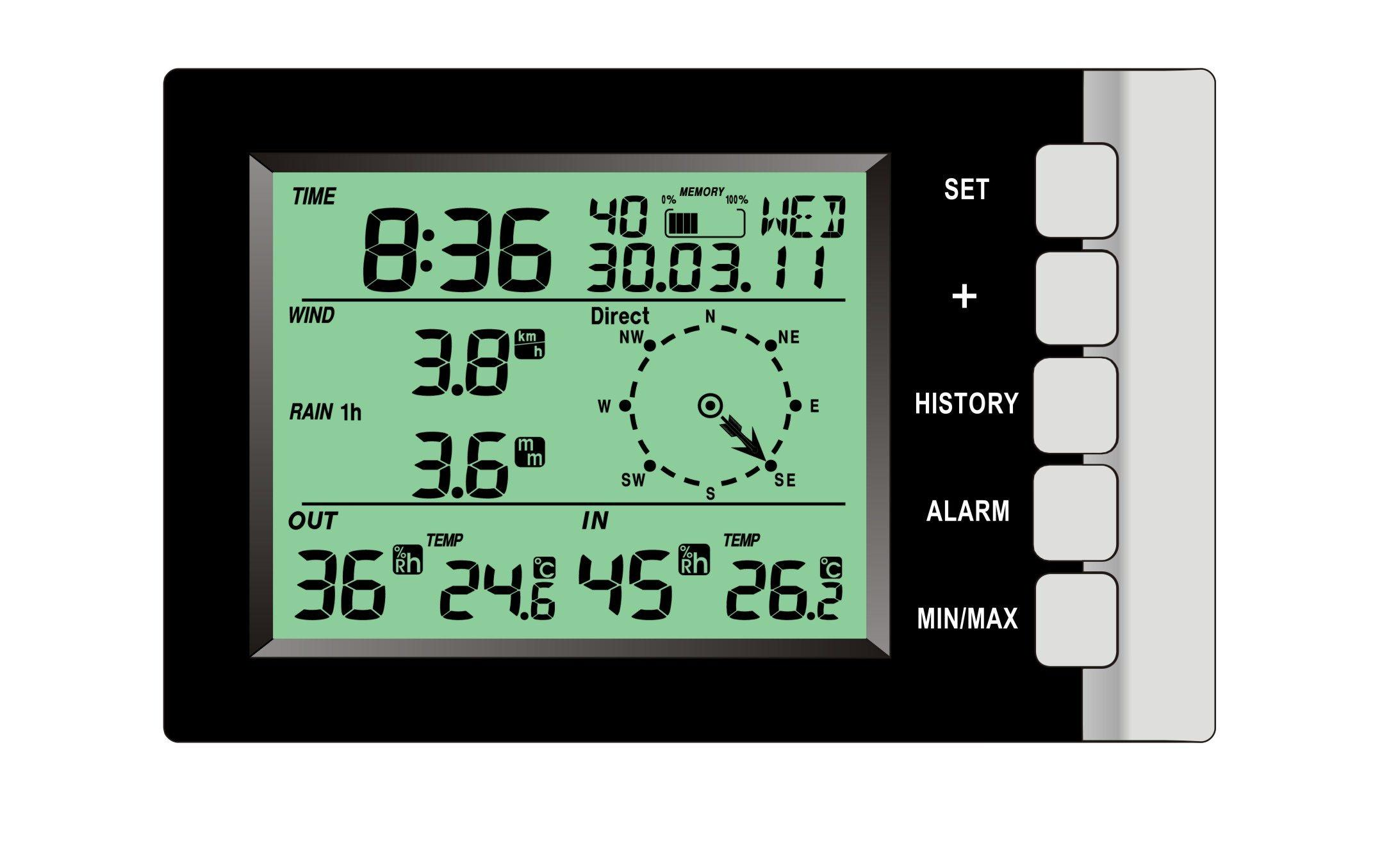W-8682-MKii Wireless weather station