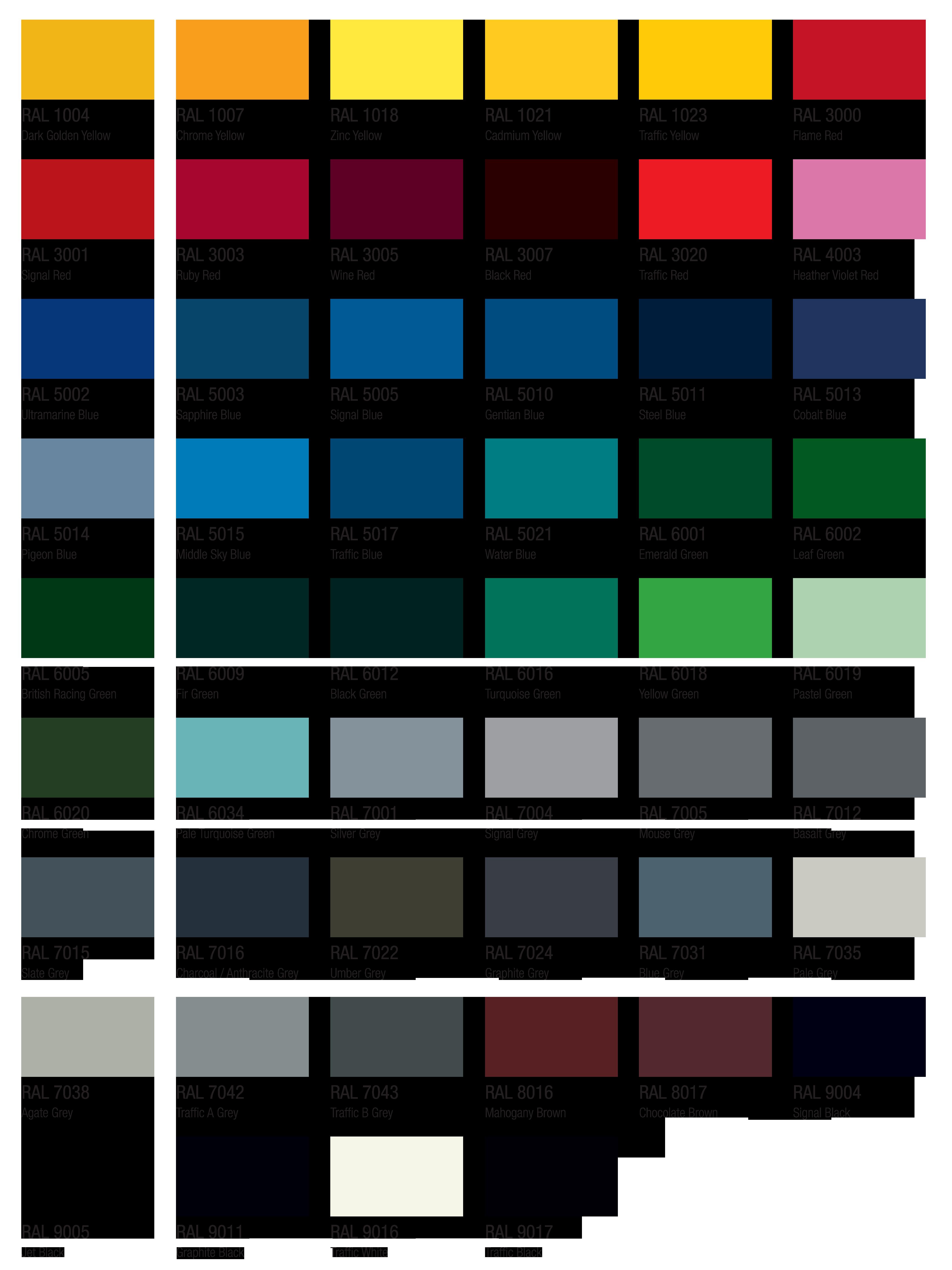 The Ral Colour Range