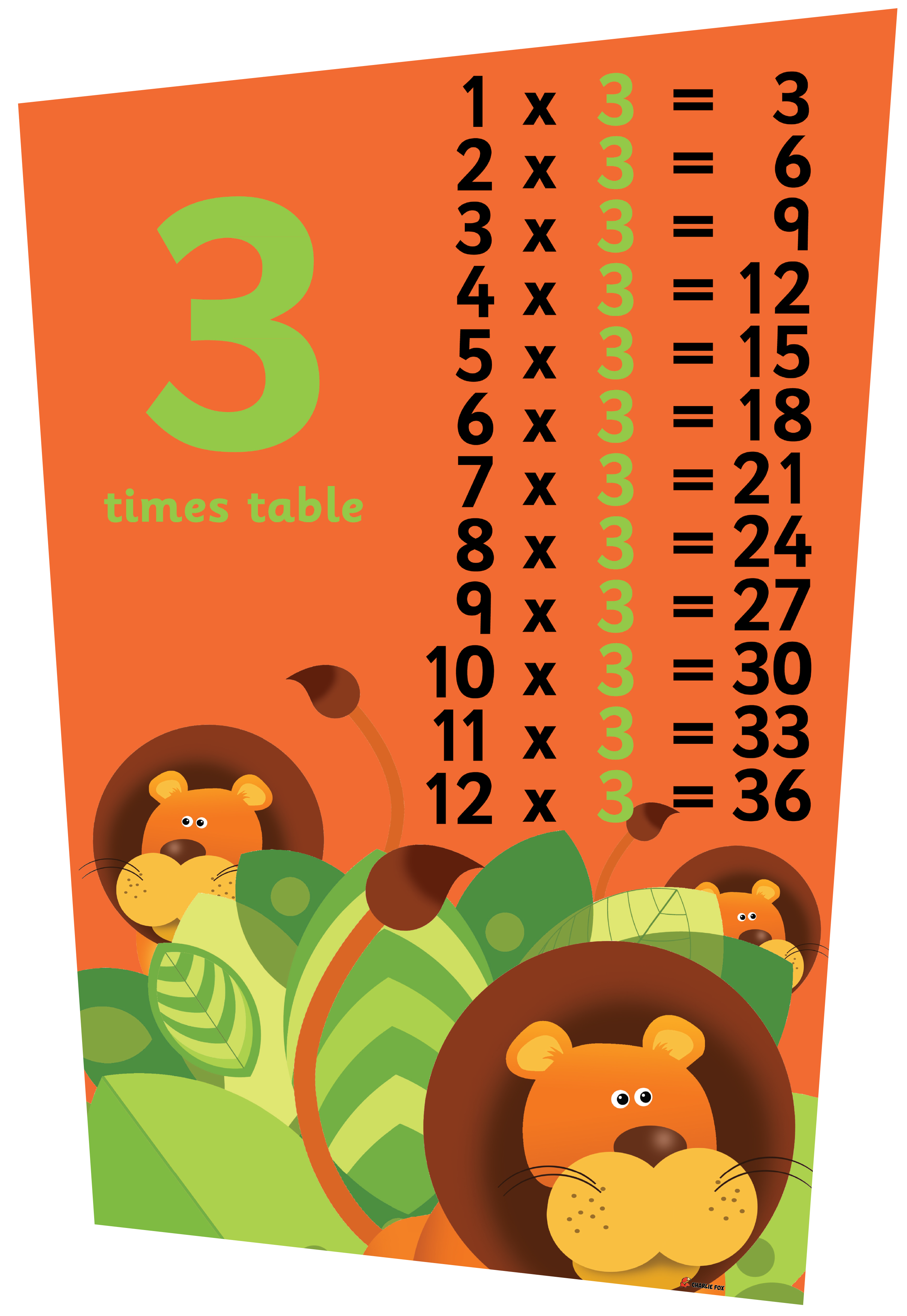 Ks1 Times Tables Set Of 4 Signs. Bladder Infection Signs Of Stroke. Roman Signs. Srt4 Decals. Controversial Murals. Red Orange Banners. Cellphone Signs Of Stroke. Driving Signs Of Stroke. Silverado Bed Decals