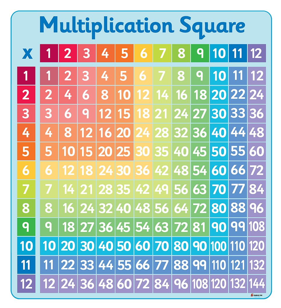Number Grid Multiplication