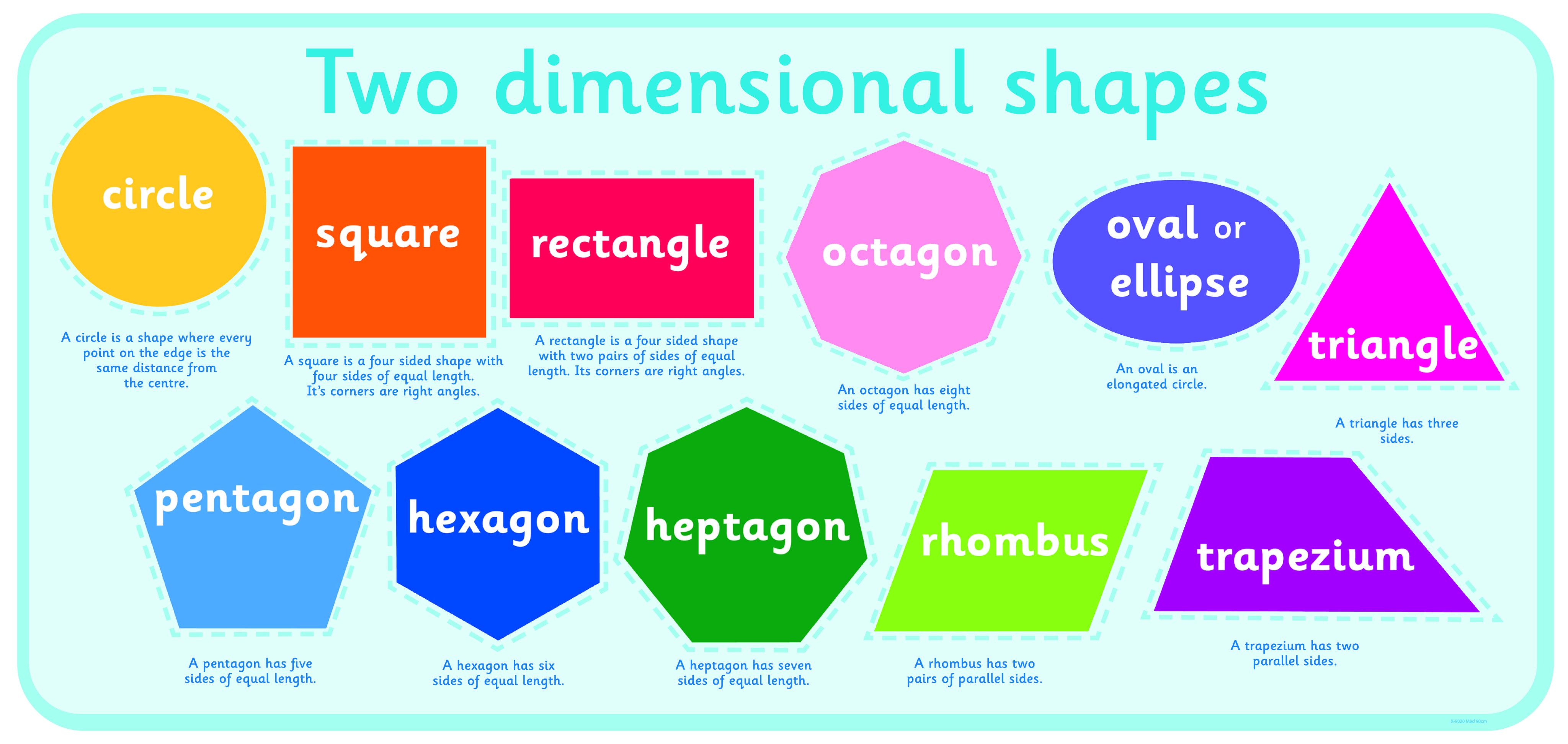 9c64623c4a Shapes