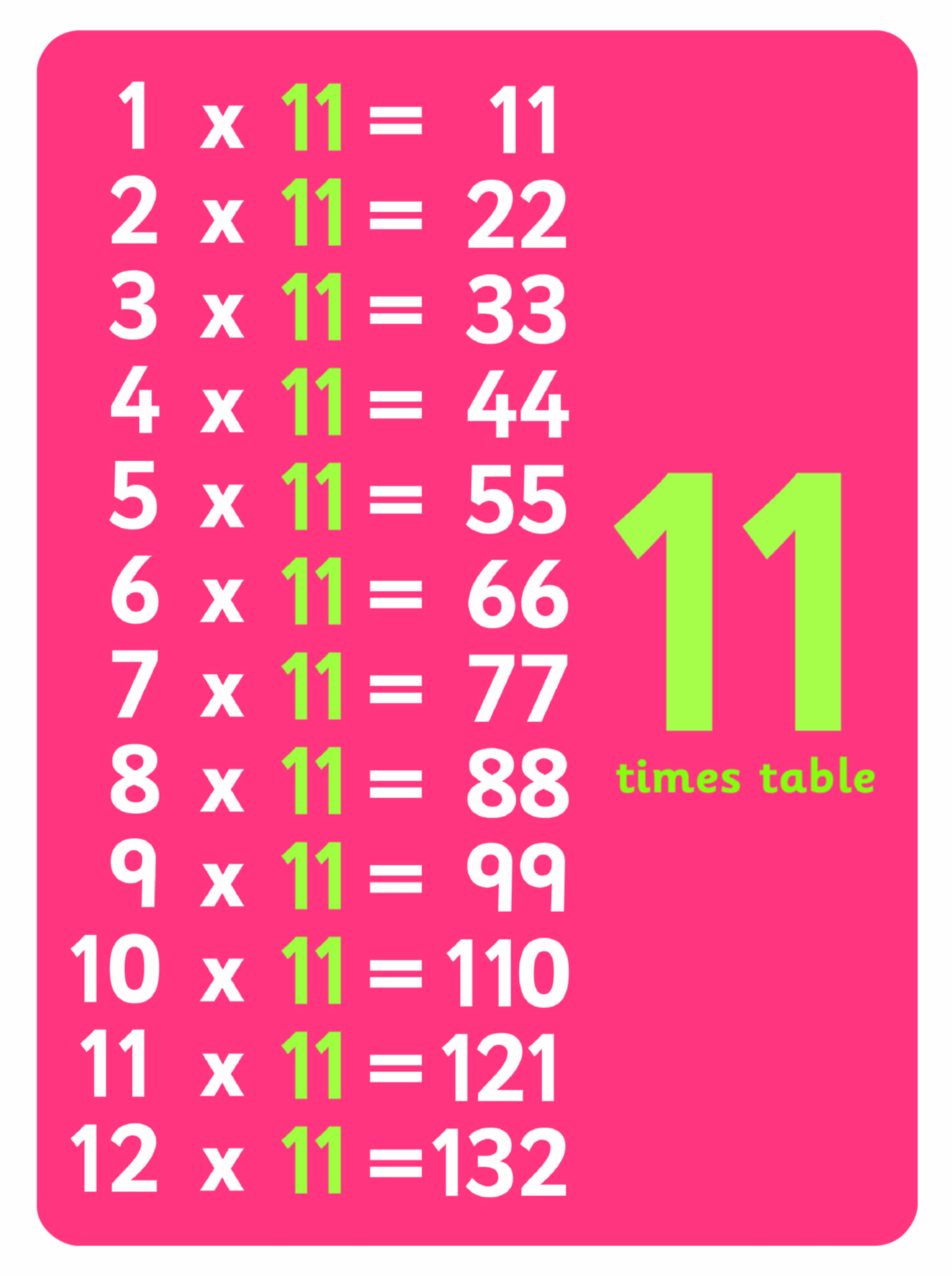 sets of multiplication signs