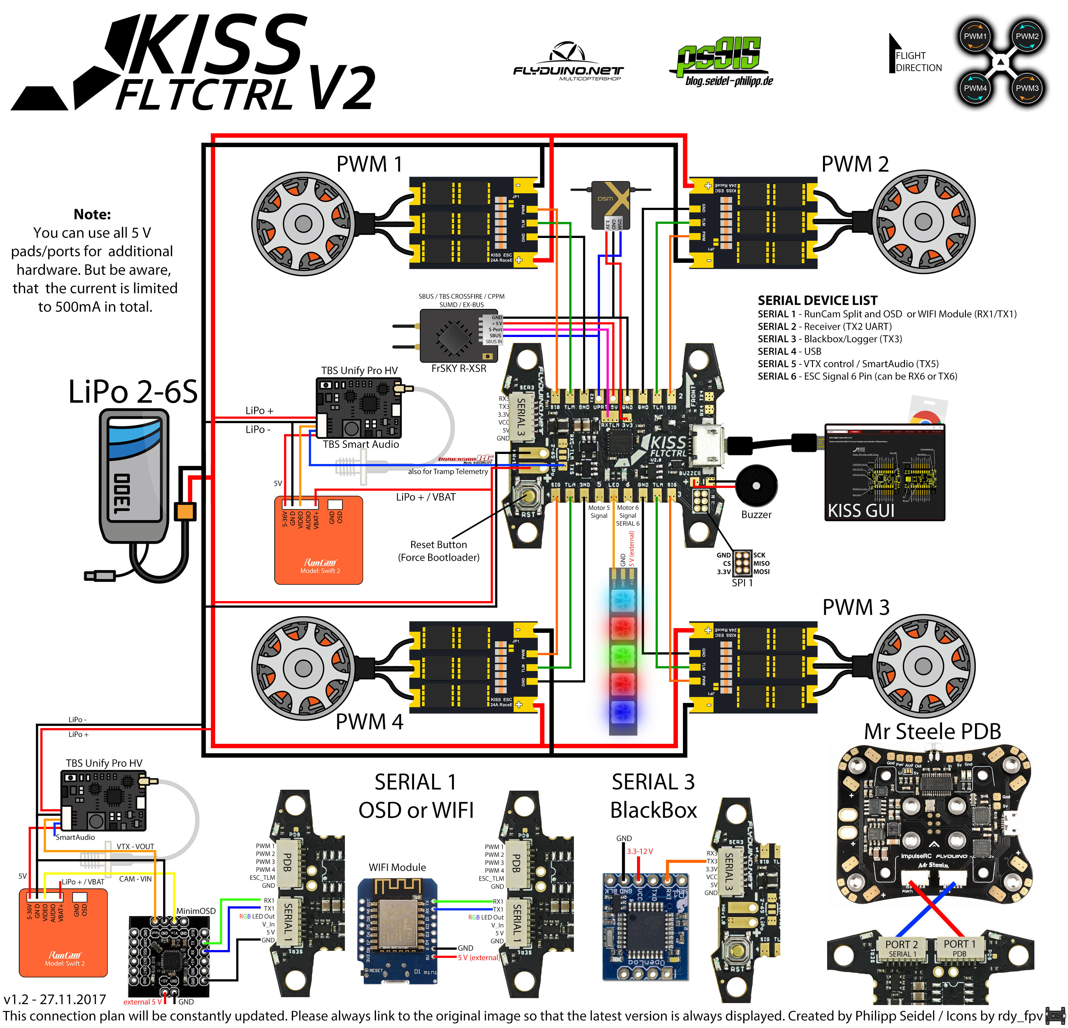 flyduino kiss fc v2 32bit