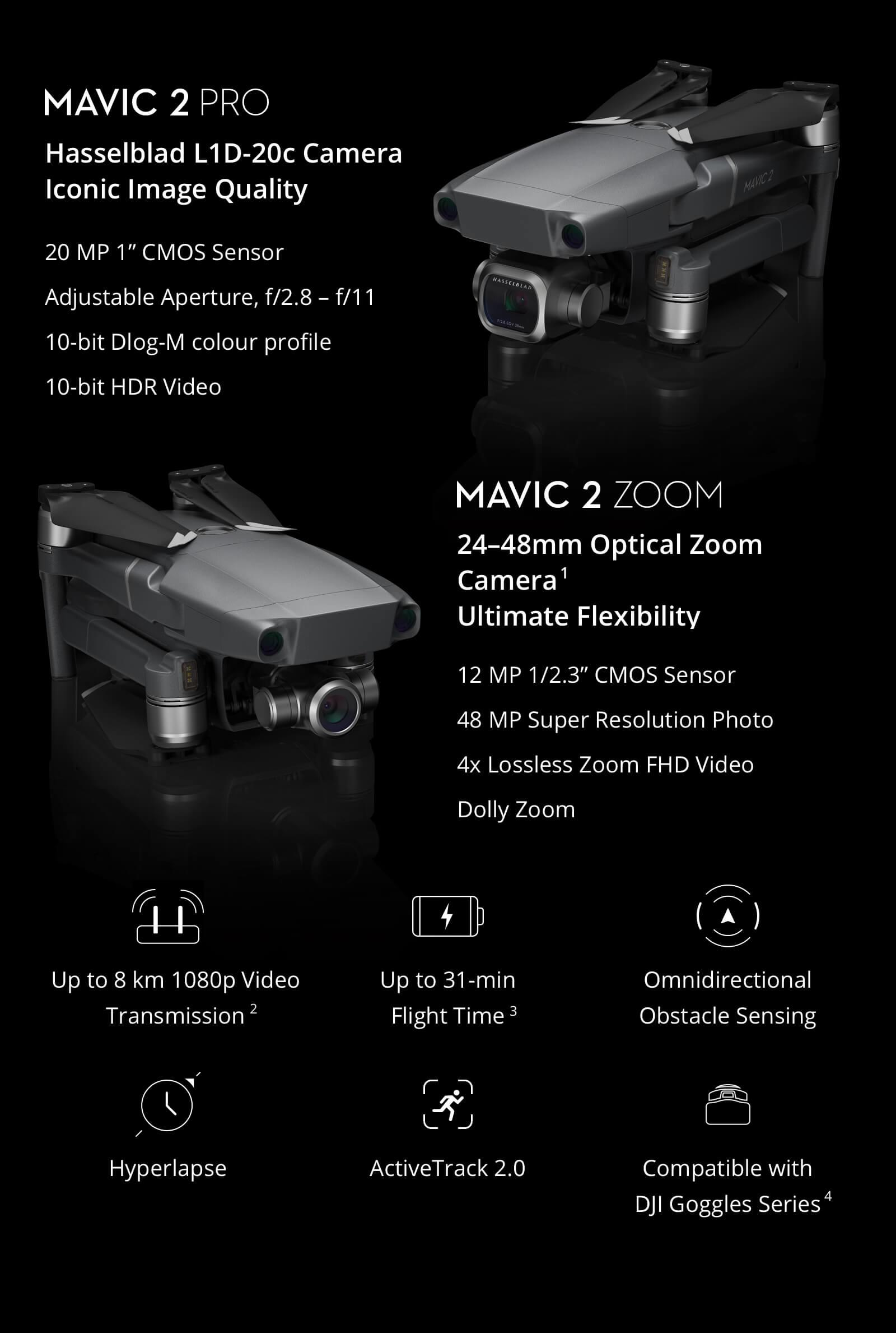 Features of the Mavic 2 Pro and Mavic 2 Zoom