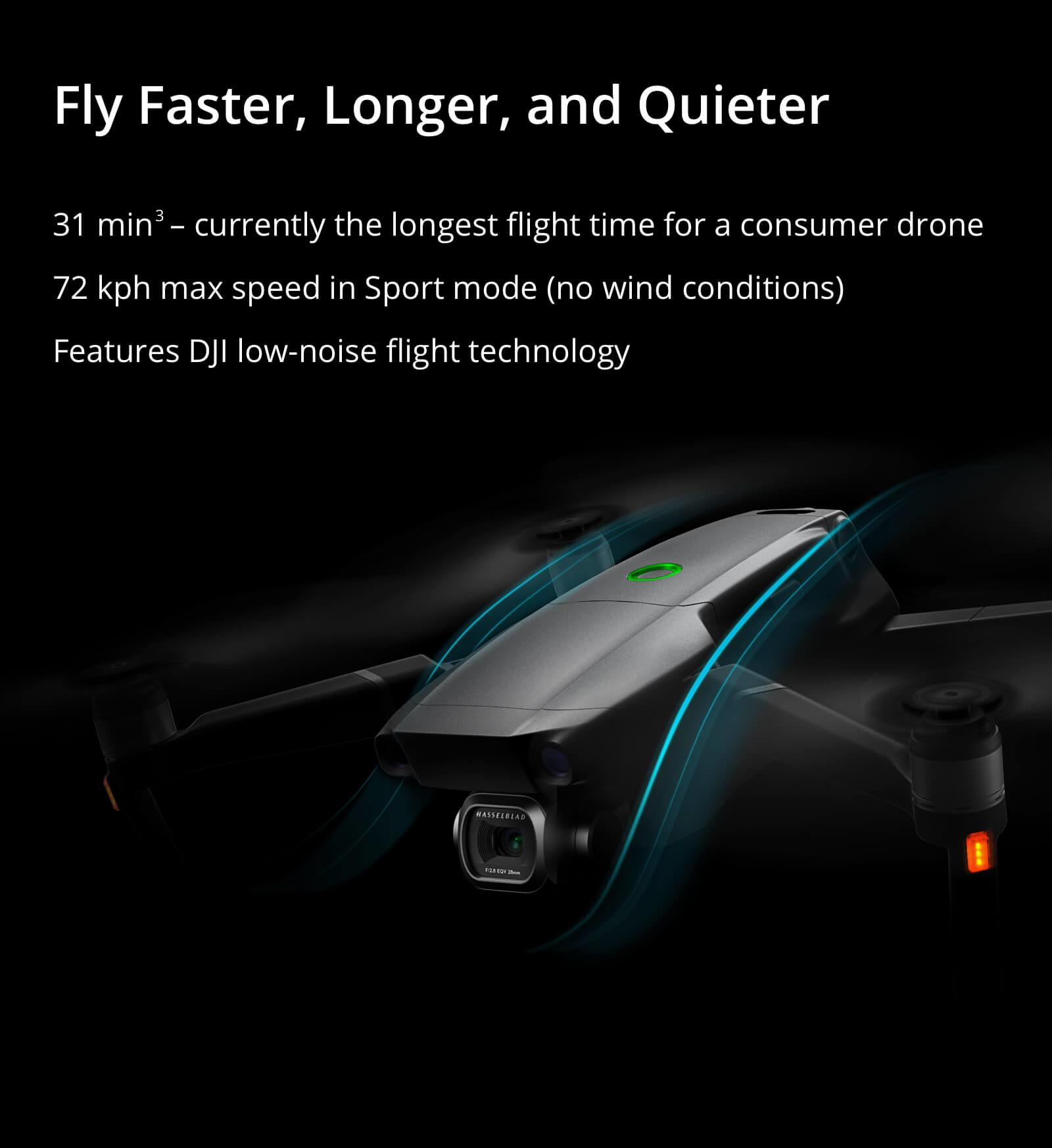 Fly faster longer and quieter with the Mavic 2