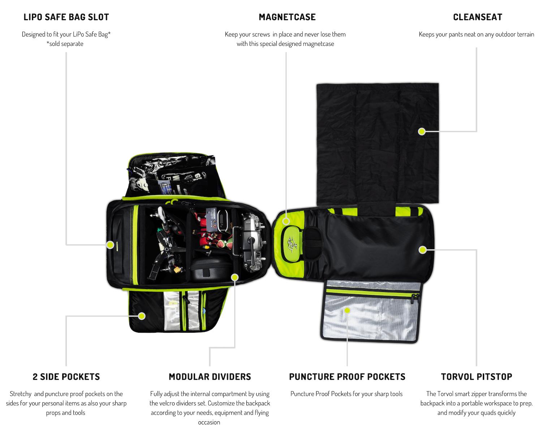 Torvol Pitstop Backpack Pro Inside pics