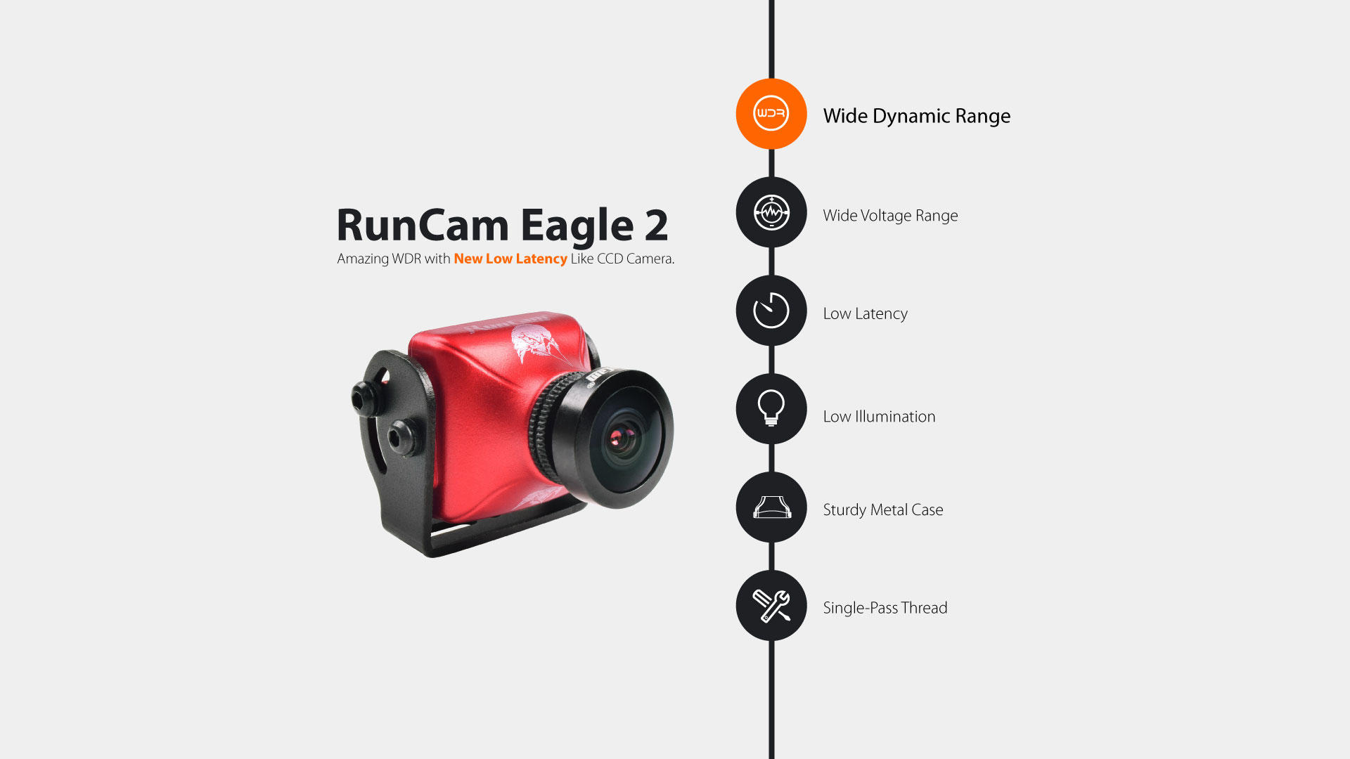Runcam Eagle 2 FPV camera 2.1MM Lens