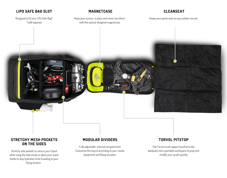 torvol-quad-pitstop-backpack-open.png