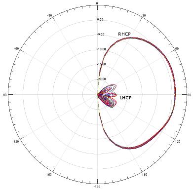 menacerc-periscope-antenna-3.png