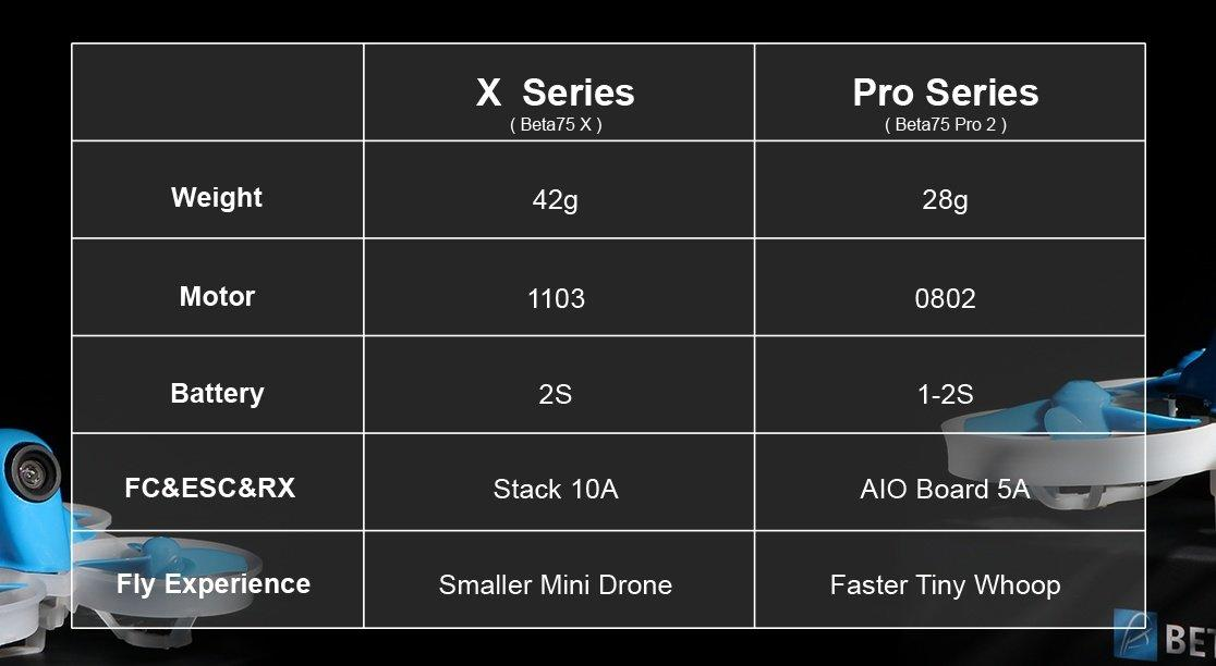 key differences between beta75x and Beta75 Pro 2s