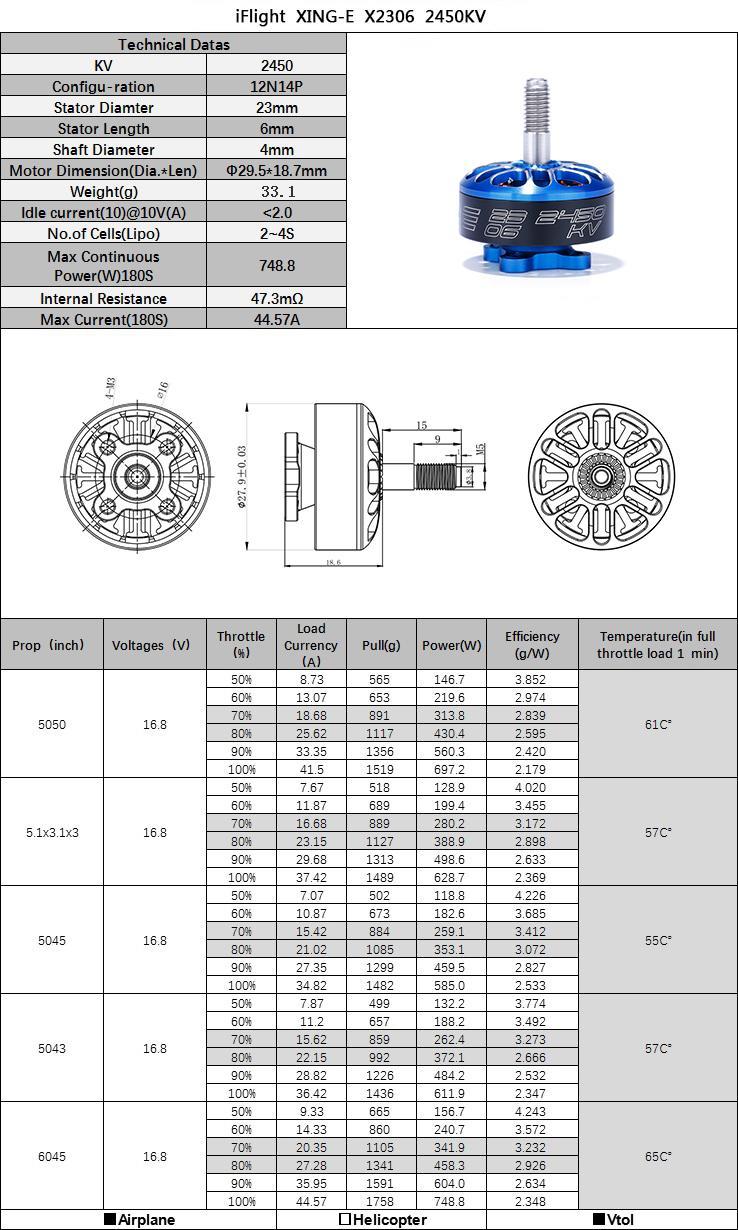 Xing E Series 2306 2450KV Motor
