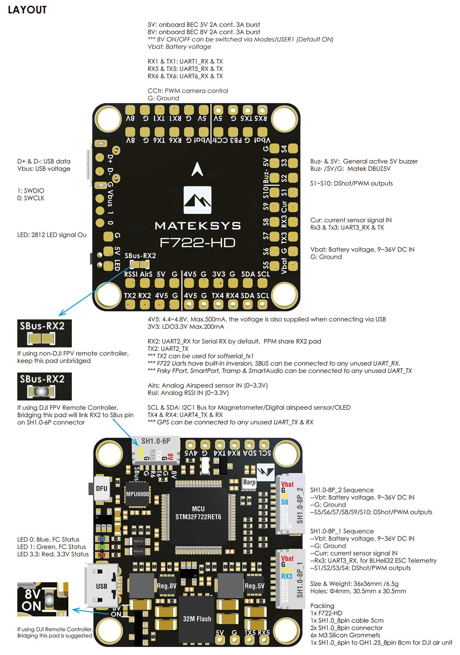 f722-hd-layout.jpg