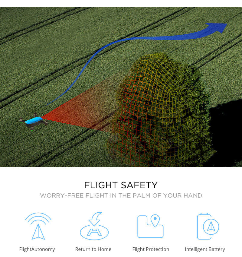 DJI Spark Flight Safety with Return to home - Quadcopters.co.uk