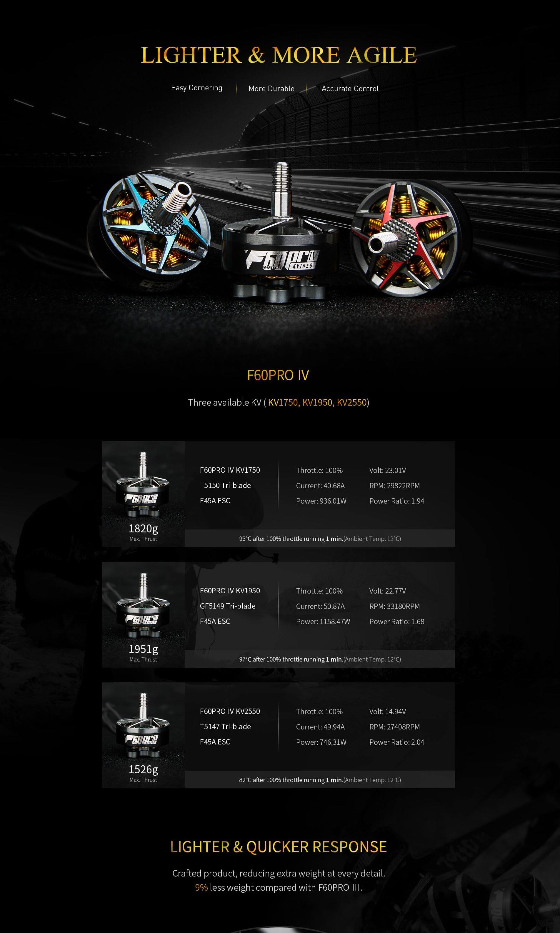 T-Motor F60PRO Ⅳ KV1750 Motor Specs
