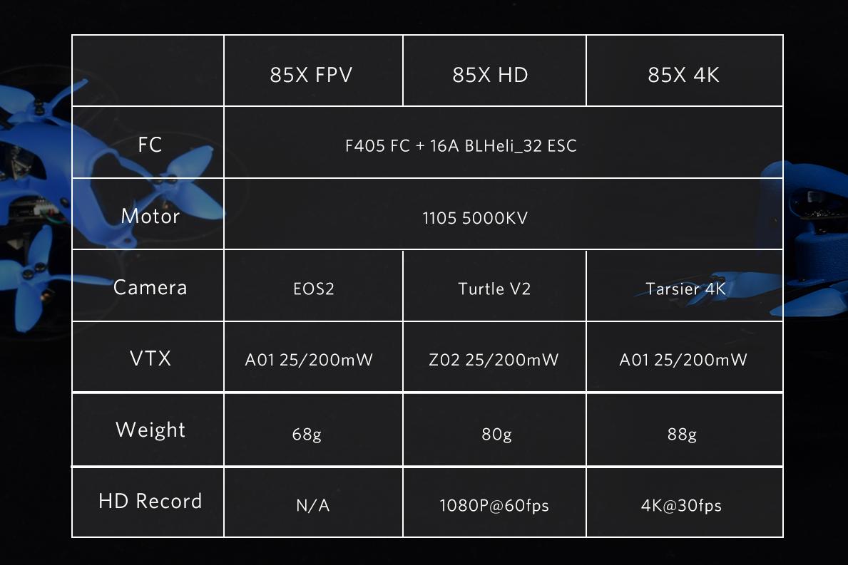 85x range spec list