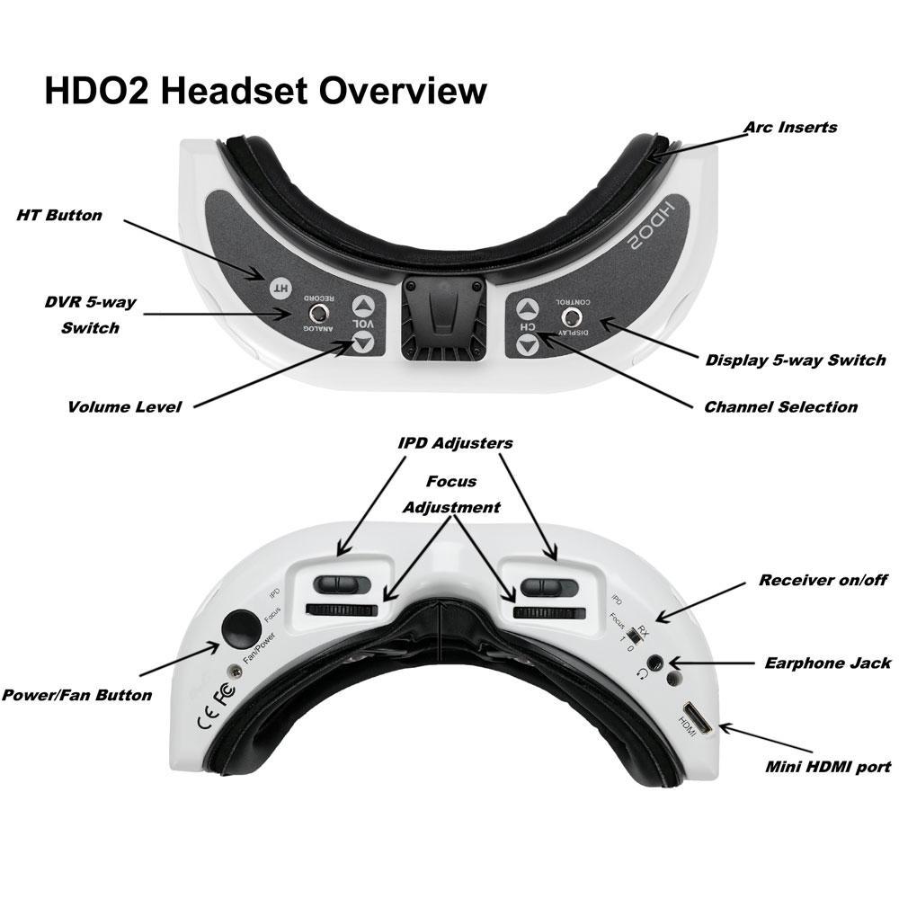Fatshark HDO 2 Goggles overview