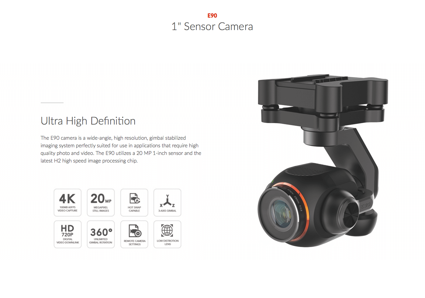 E90 Camera Yuneec - Quadcopters.co.uk