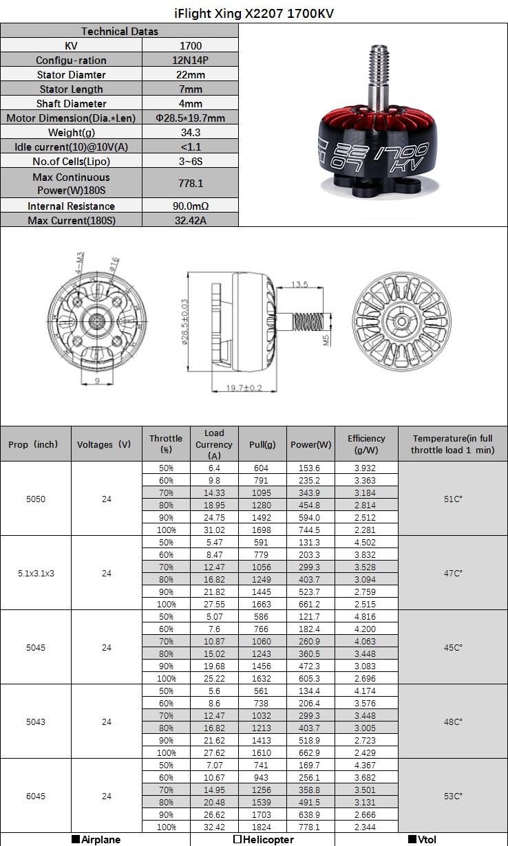 MOTOR XING X2207 2-6S FPV NextGen Motor (unibell) thrust statistics