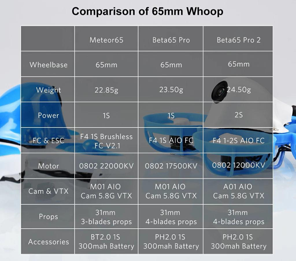 comparison of the whoop drones