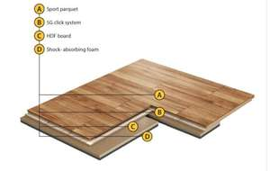 wooden sprung dance floor