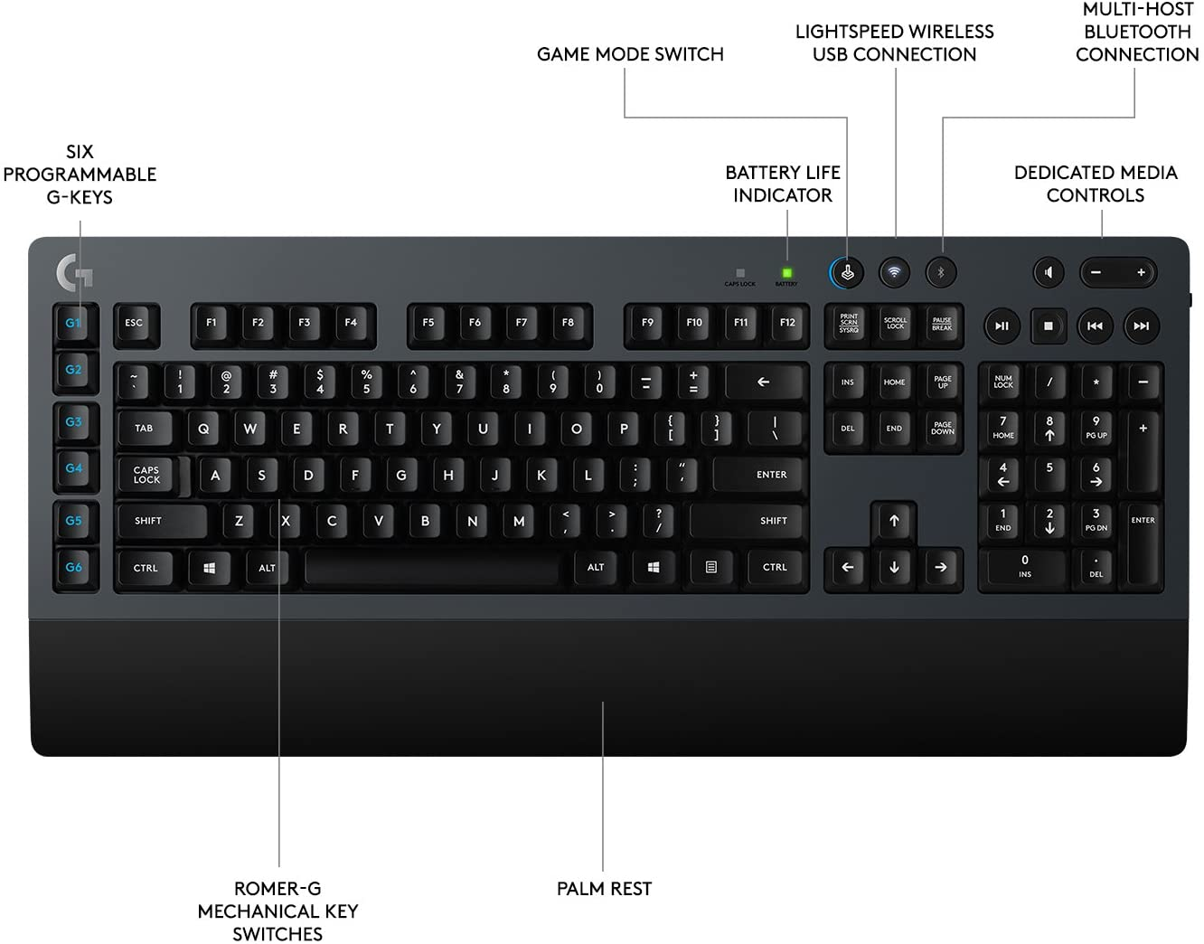 LOGITECH G613 WIRELESS GAMING KEYBOARD