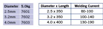 screenshot-2021-07-27-at-15-22-18-super-optimal-6013-electrodes.png