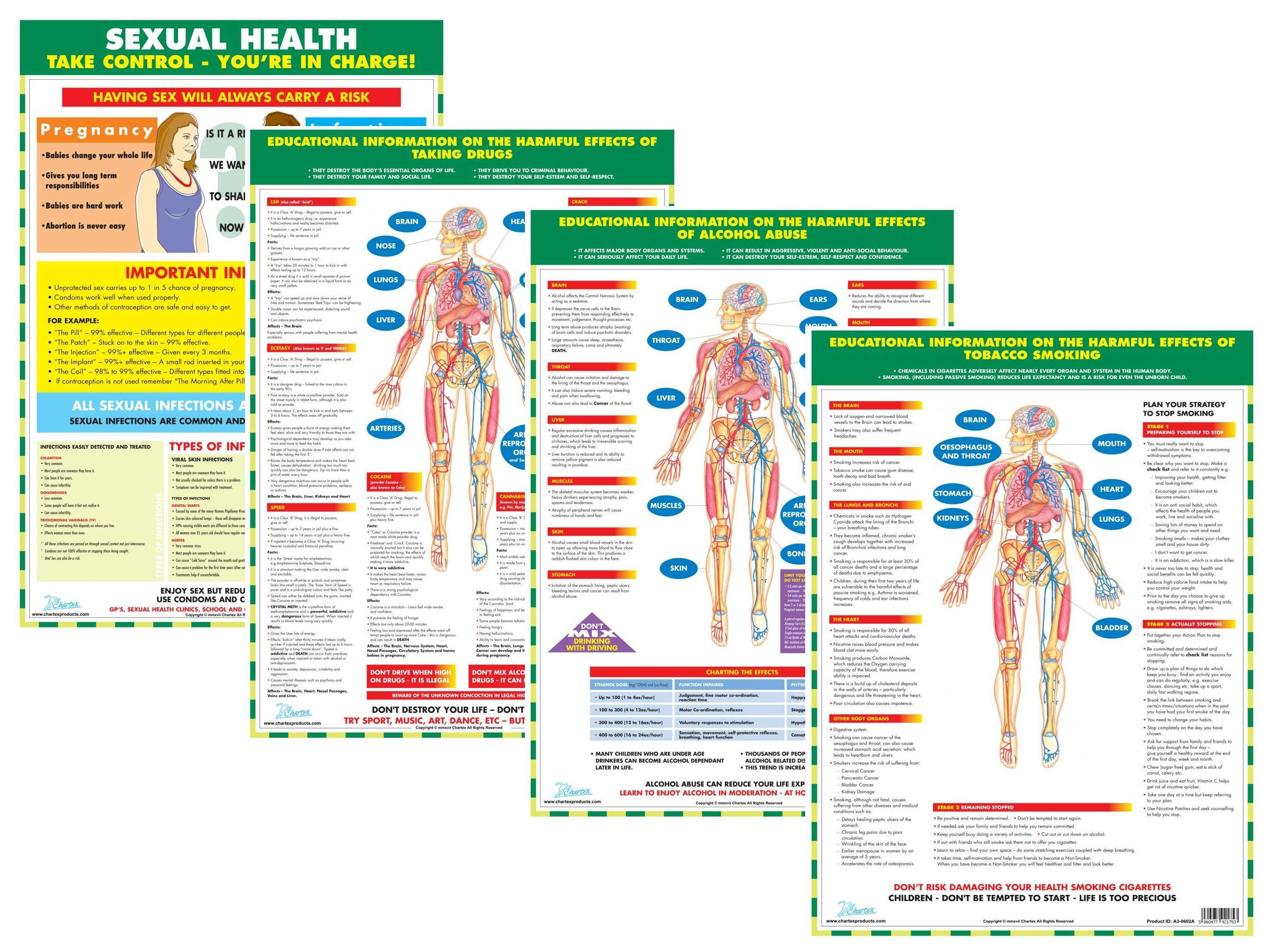 Personal health and wellbeing charts