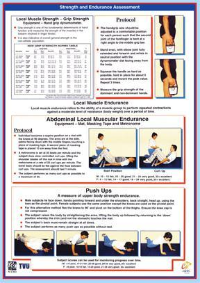 Health assessment Protocol Charts - Set of 8