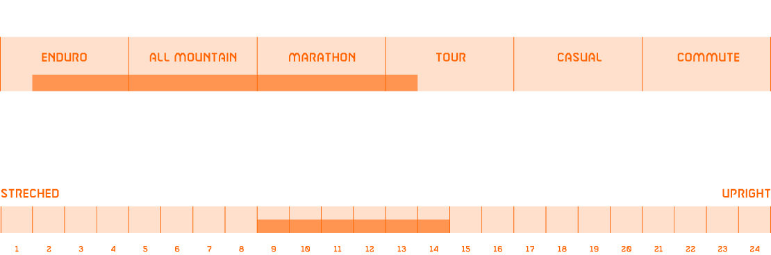 bike-einteilung-macina-prowler-master-1.png