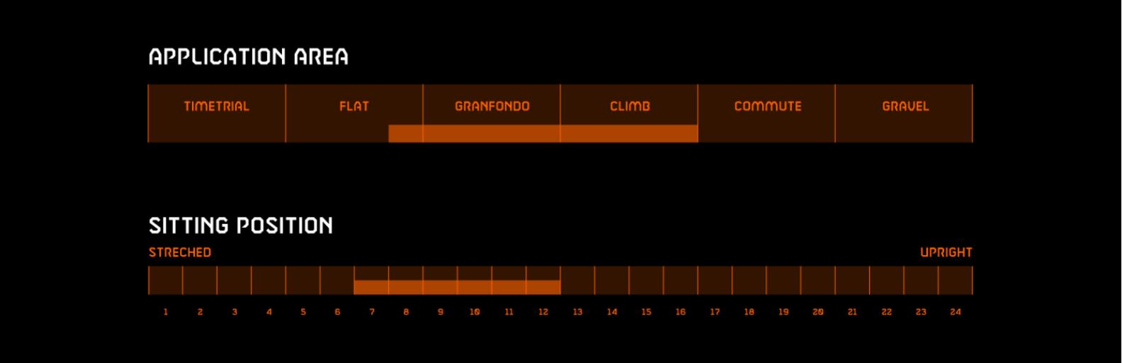 alto-exonic-spec-2.png