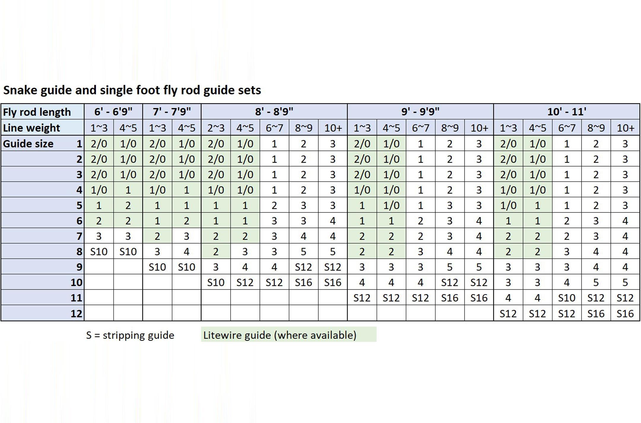 guide-sets-chart-entity.jpg