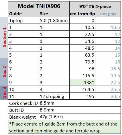 tnhx-906-guide-spacing.jpg