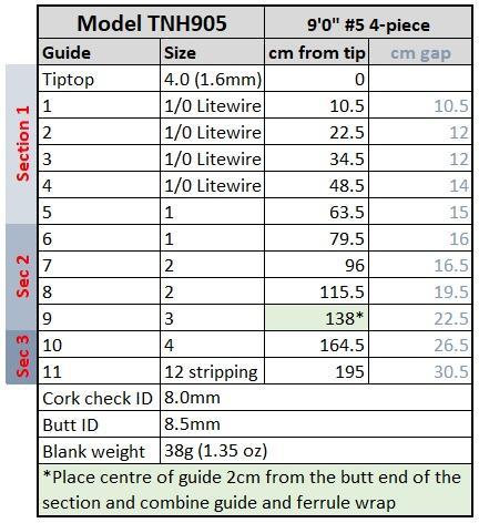 tnh905-guide-spacing.jpg