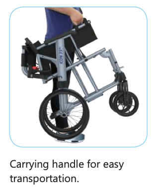 icon-wheelchair-carry-handle.png