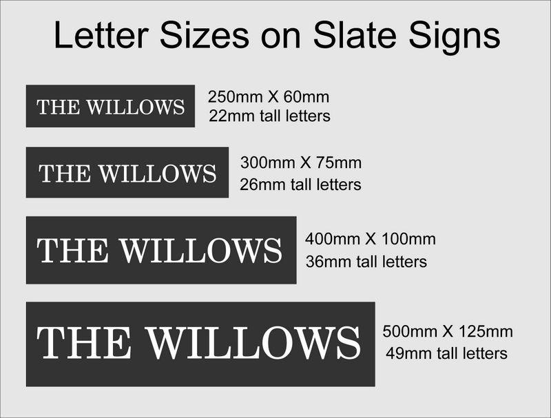 illustratins showing the difference in letter height for house signs