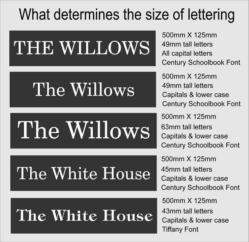 Illustration showing how different fonts determine the height of house name lettering