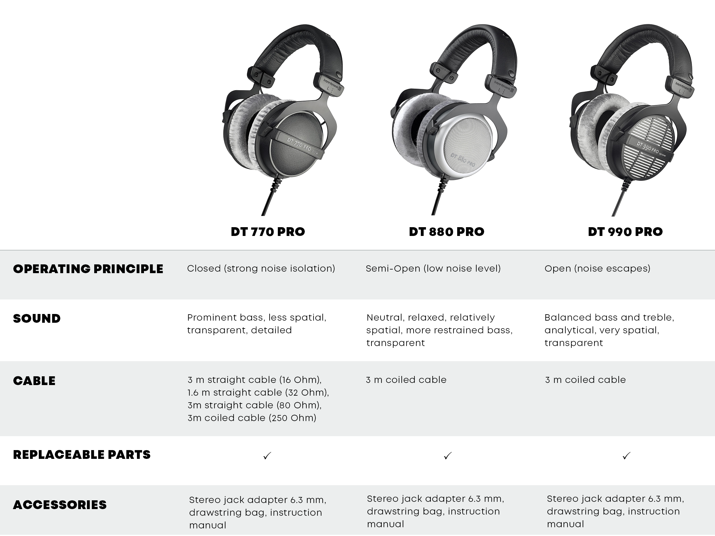 beyerdynamic-product-comparison-dt-770-880-990-pro-xl-3.png