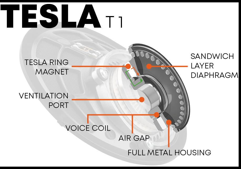 web-4268-tesla-landingpage-schallwandler-tesla.png